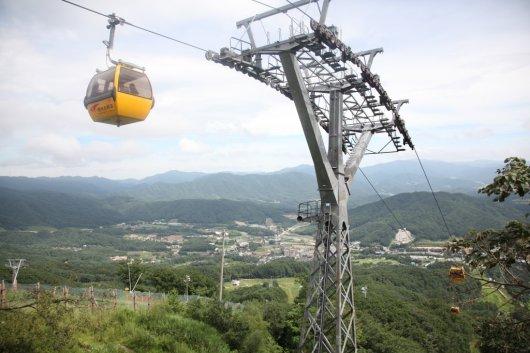 Pyeongchang 3